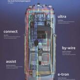 Audi Technikmagazin