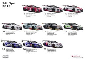 Audi R8 LMS Spa