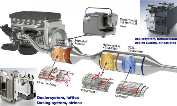 Euro-5-Diesel