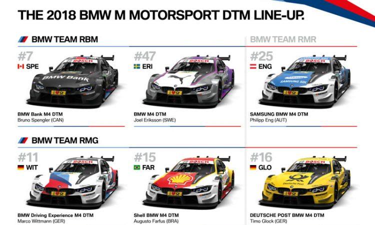 BMW M4 Design