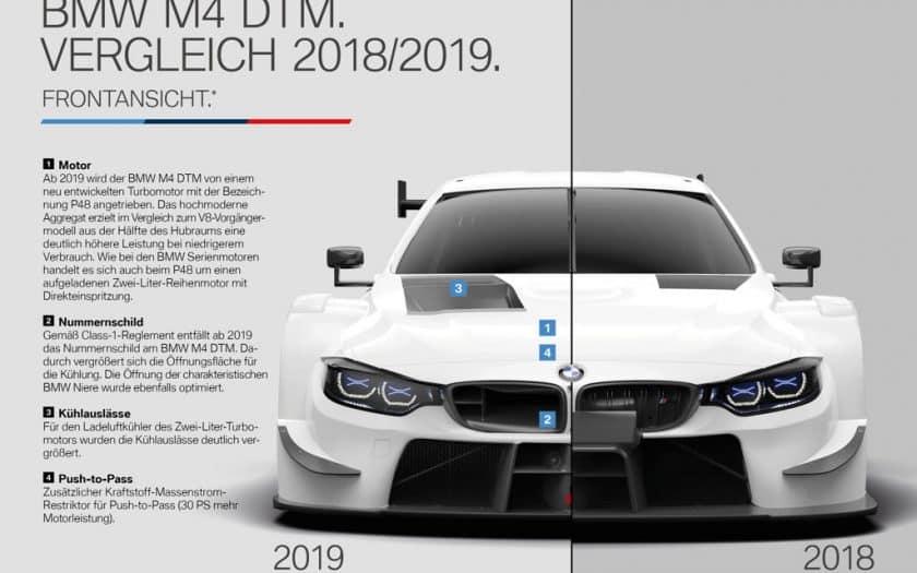 BMW M4 DTM Auto 2019