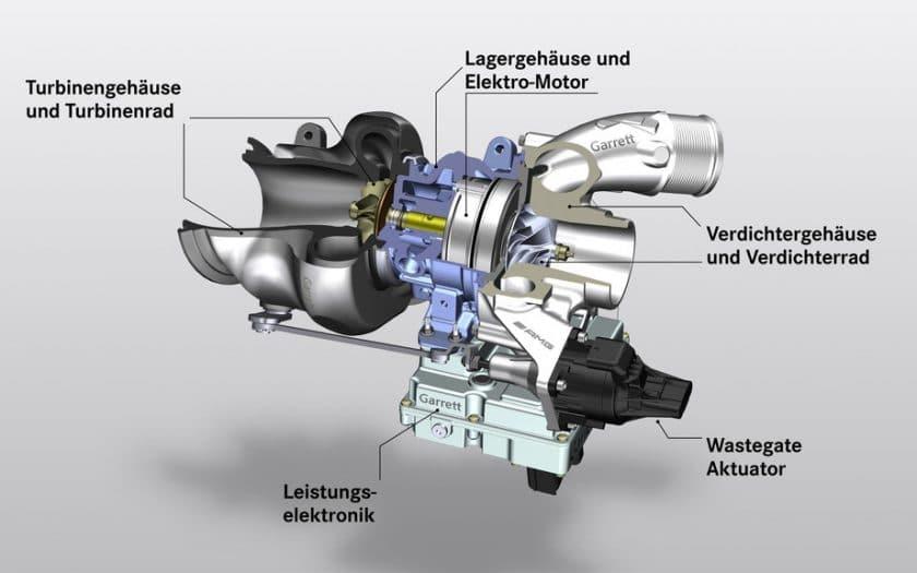 Elektrische Turbolader